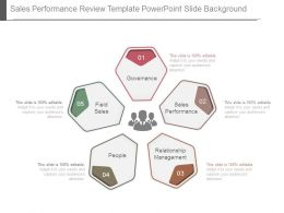Sales Performance Review Template Powerpoint Slide Background