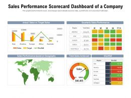 Sales Performance Scorecard Dashboard Of A Company