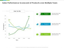Sales Performance Scorecard Of Products Over Multiple Years Ppt Powerpoint Presentation Show Background