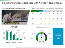 Sales Performance Scorecard With Actual Vs Target Goals Ppt Powerpoint Presentation Outline Design Inspiration