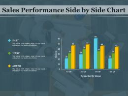 Sales Performance Side By Side Chart