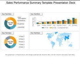 Sales Performance Summary Template Presentation Deck