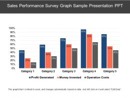 Sales Performance Survey Graph Sample Presentation Ppt