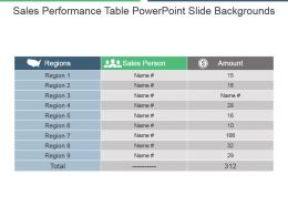Sales Performance Table Powerpoint Slide Backgrounds