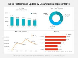 Sales Performance Update By Organizations Representative