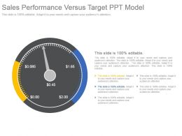 Sales Performance Versus Target Ppt Model