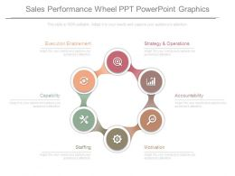 Sales Performance Wheel Ppt Powerpoint Graphics