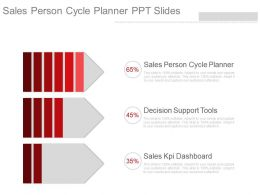 Sales Person Cycle Planner Ppt Slides