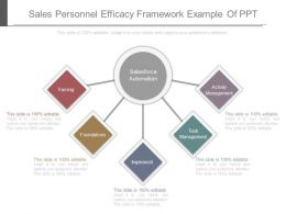 Sales Personnel Efficacy Framework Example Of Ppt