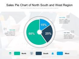 Sales Pie Chart Of North South And West Region