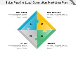 Sales Pipeline Lead Generation Marketing Plan Product Launch
