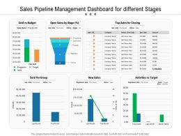 Sales Pipeline Management Dashboard For Different Stages