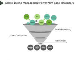 Sales Pipeline Management Powerpoint Slide Influencers