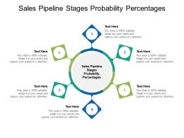 Sales Pipeline Stages Probability Percentages Ppt Powerpoint Summary Cpb
