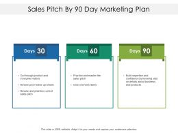 Sales Pitch By 90 Day Marketing Plan