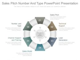 Sales Pitch Number And Type Powerpoint Presentation