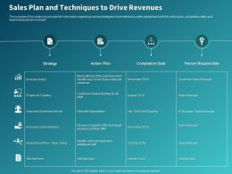 Sales Plan And Techniques To Drive Revenues Ppt Powerpoint Presentation Slides Format