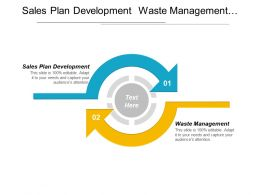 Sales Plan Development Waste Management Operating System Management
