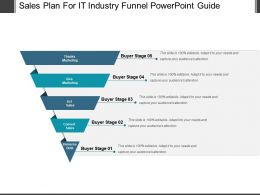 Sales Plan For It Industry Funnel Powerpoint Guide