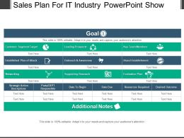 Sales Plan For It Industry Powerpoint Show