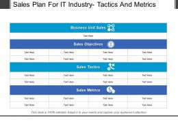 Sales Plan For It Industry Tactics And Metrics PowerPoint Layout