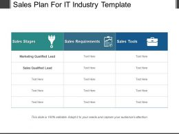 Sales Plan For It Industry Template Powerpoint Presentation