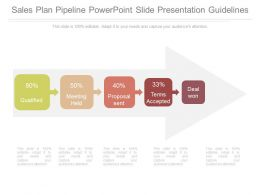 Sales Plan Pipeline Powerpoint Slide Presentation Guidelines