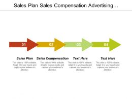Sales Plan Sales Compensation Advertising Agencies Employee Training
