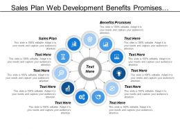 Sales Plan Web Development Benefits Promises Competitive Advantages