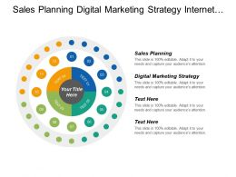 Sales Planning Digital Marketing Strategy Internet Marketing Strategy Cpb