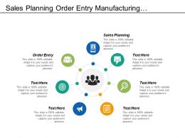 Sales Planning Order Entry Manufacturing Scheduling Internal Reporting