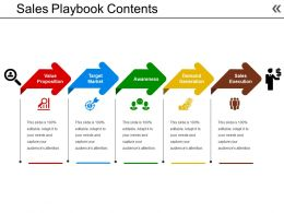 Sales Playbook Contents Example Ppt Presentation