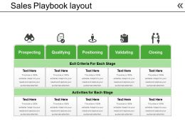 Sales Playbook Layout Powerpoint Presentation