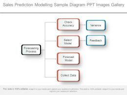 Sales Prediction Modelling Sample Diagram Ppt Images Gallery