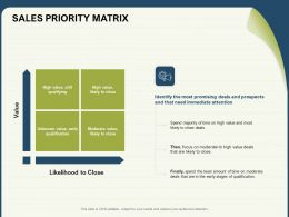 Sales Priority Matrix Close Ppt Powerpoint Presentation Design Inspiration