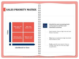 Sales Priority Matrix Close Ppt Powerpoint Presentation Guidelines