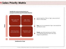 Sales Priority Matrix High Value M413 Ppt Powerpoint Presentation Pictures Vector