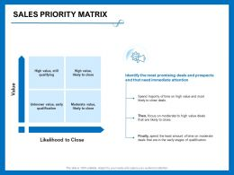 Sales Priority Matrix Immediate Attention Ppt Powerpoint Presentation Layouts Outline