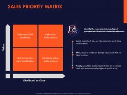 Sales Priority Matrix Ppt Powerpoint Presentation Inspiration Graphics