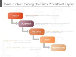 Sales Problem Solving Scenarios Powerpoint Layout