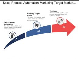 Sales Process Automation Marketing Target Market Employee Pension Plan