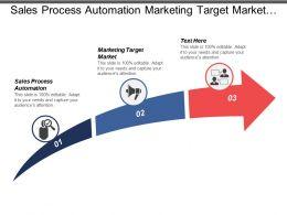 Sales Process Automation Marketing Target Market Employee Pension Plan