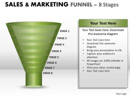 Sales Process Control Funnel With 8 Stages