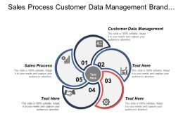 Sales Process Customer Data Management Brand Marketing Automation Cpb