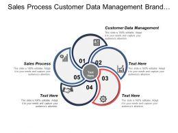 Sales Process Customer Data Management Brand Marketing Automation Cpb