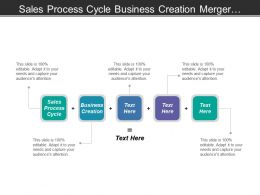 Sales Process Cycle Business Creation Merger Acquisition Plan Cpb