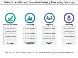 Sales Process Demand Generation Qualifying Prospecting Delivering