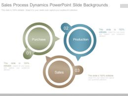 Sales Process Dynamics Powerpoint Slide Backgrounds