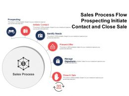 Sales Process Flow Prospecting Initiate Contact And Close Sale