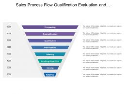 Sales Process Flow Qualification Evaluation And Closing Funnel